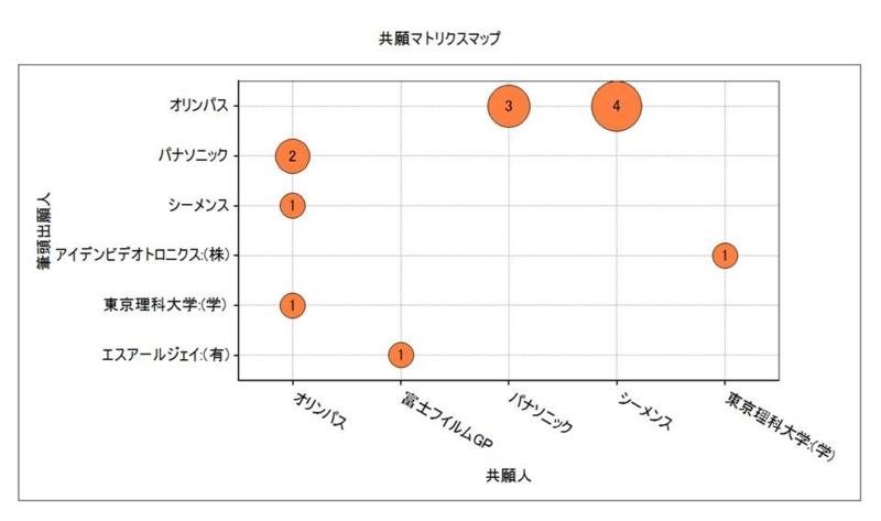 f:id:oukajinsugawa:20140122191146j:plain