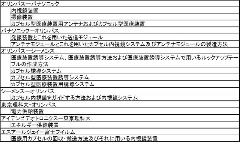 f:id:oukajinsugawa:20140122192035j:plain