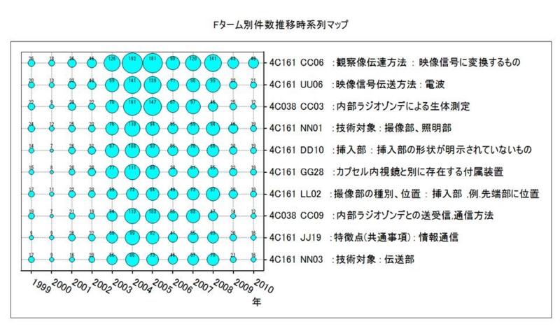 f:id:oukajinsugawa:20140122213603j:plain