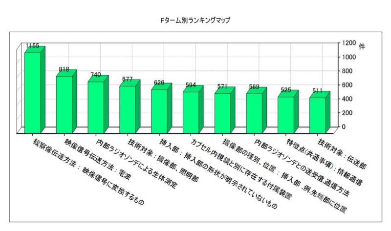 f:id:oukajinsugawa:20140122213804j:plain