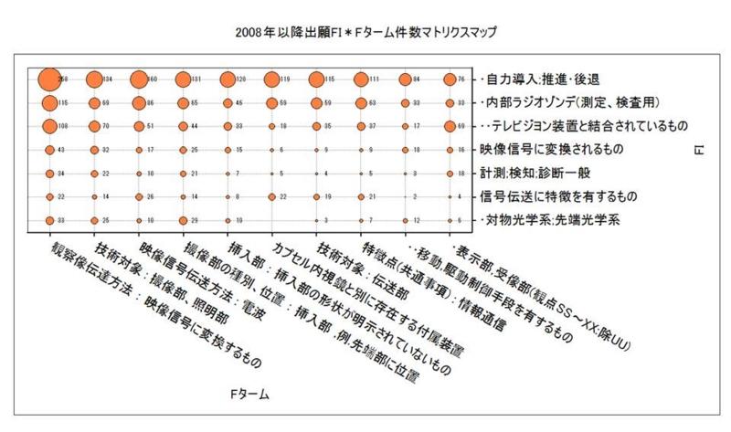 f:id:oukajinsugawa:20140122214314j:plain