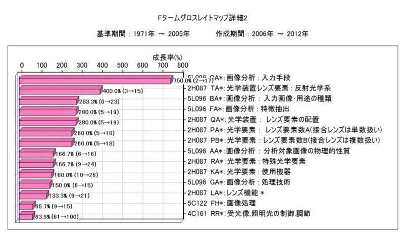 f:id:oukajinsugawa:20140122214429j:plain