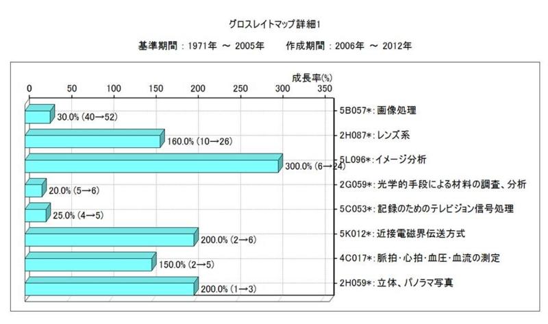 f:id:oukajinsugawa:20140122214629j:plain
