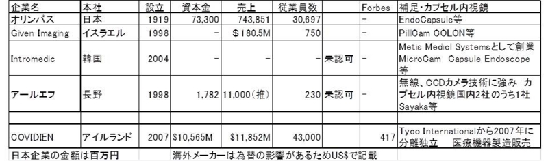 f:id:oukajinsugawa:20140124193512j:plain