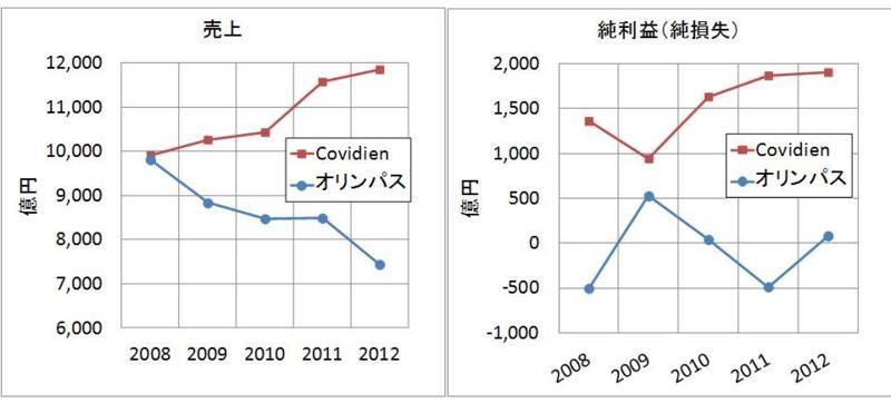 f:id:oukajinsugawa:20140124195213j:plain