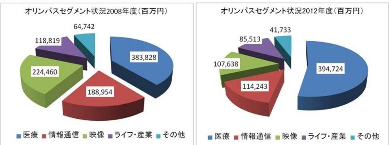 f:id:oukajinsugawa:20140124195236j:plain