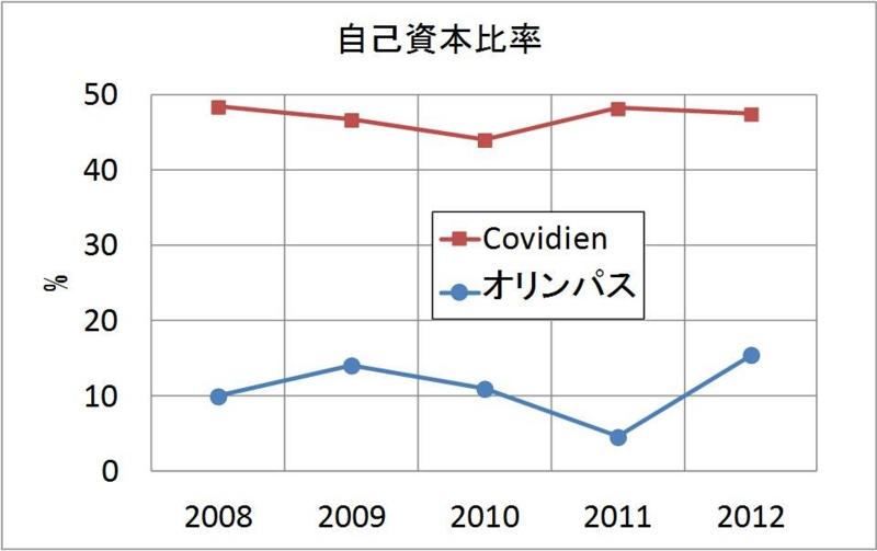 f:id:oukajinsugawa:20140124201130j:plain
