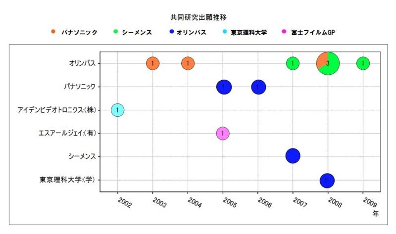 f:id:oukajinsugawa:20140129063919j:plain