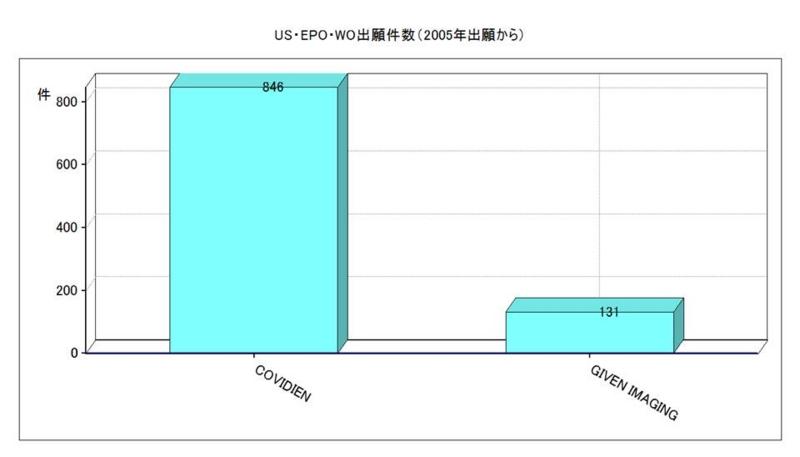 f:id:oukajinsugawa:20140204211512j:plain
