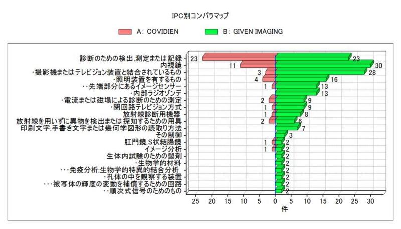 f:id:oukajinsugawa:20140204212159j:plain
