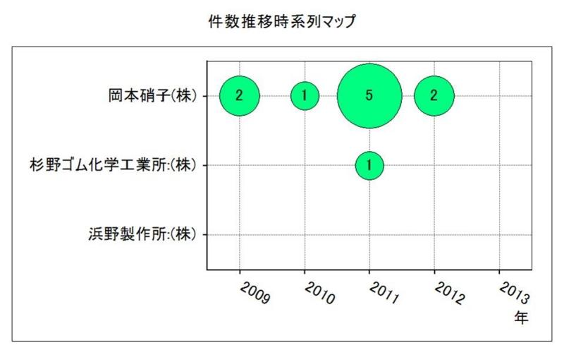 f:id:oukajinsugawa:20140213132418j:plain