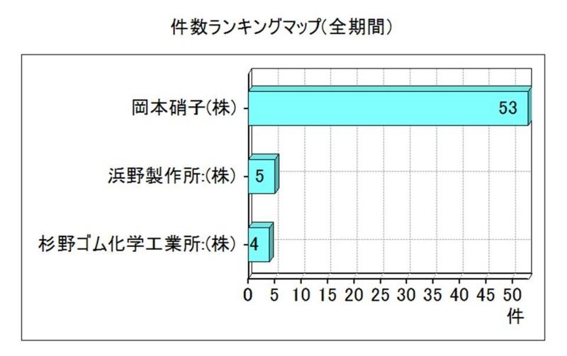 f:id:oukajinsugawa:20140213132438j:plain
