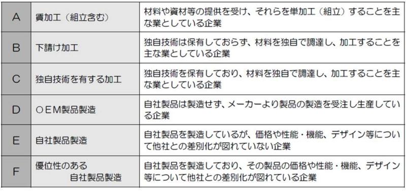 f:id:oukajinsugawa:20140215074444j:plain