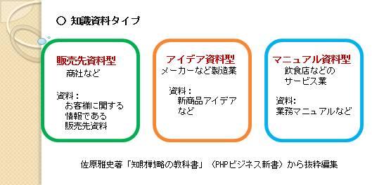 f:id:oukajinsugawa:20140215074503j:plain