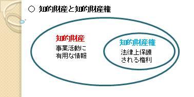 f:id:oukajinsugawa:20140215074534j:plain