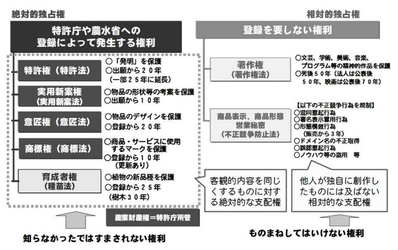 f:id:oukajinsugawa:20140215074605j:plain