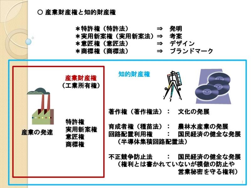 f:id:oukajinsugawa:20140215074630j:plain