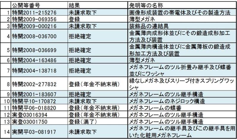 f:id:oukajinsugawa:20140221193524j:plain