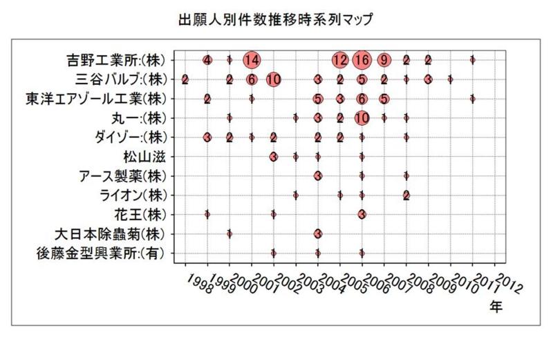 f:id:oukajinsugawa:20140301035806j:plain