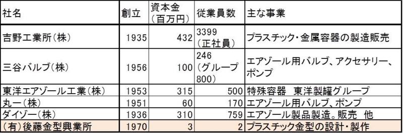 f:id:oukajinsugawa:20140301035833j:plain