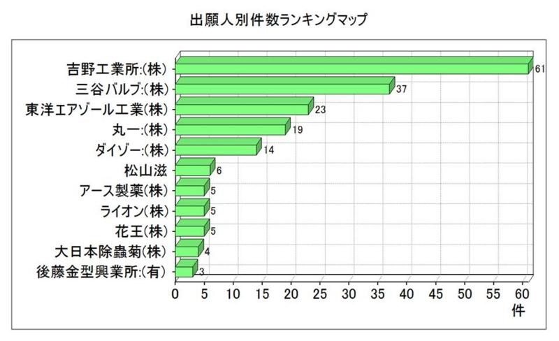 f:id:oukajinsugawa:20140301035906j:plain