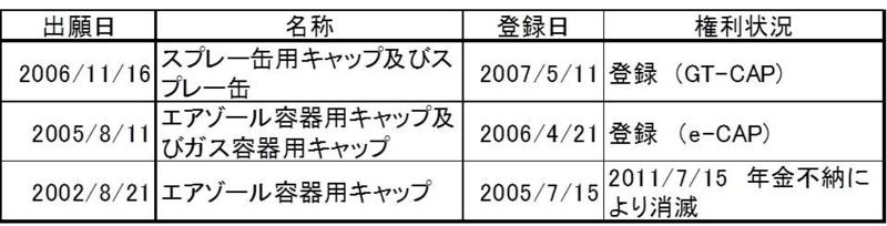 f:id:oukajinsugawa:20140301035925j:plain