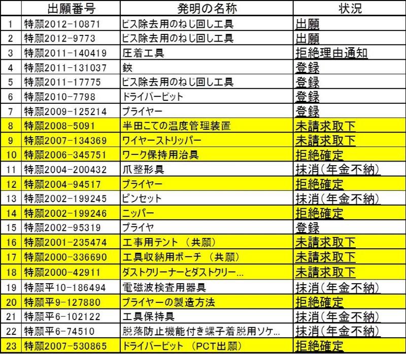f:id:oukajinsugawa:20140301041118j:plain