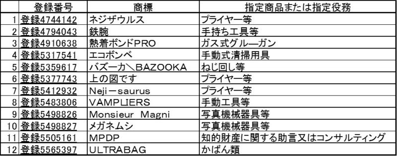 f:id:oukajinsugawa:20140301041221j:plain