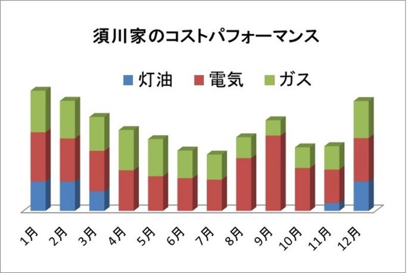 f:id:oukajinsugawa:20140303194408j:plain