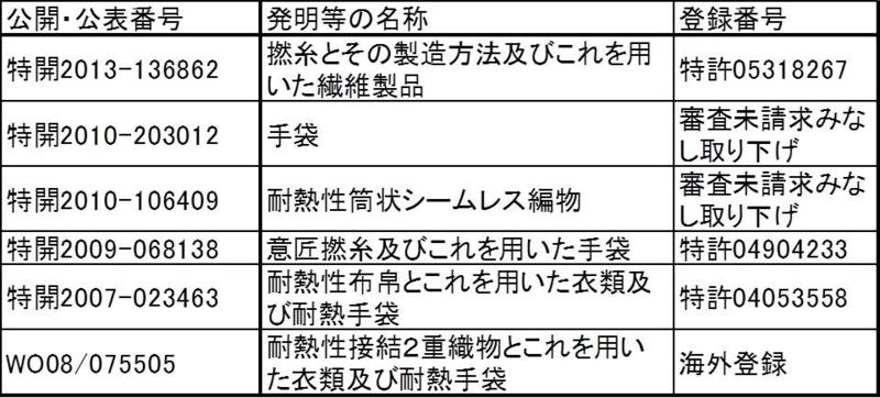 f:id:oukajinsugawa:20140307080934j:plain