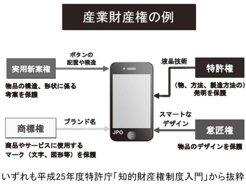 f:id:oukajinsugawa:20140307090743j:plain