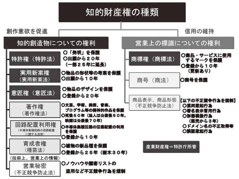 f:id:oukajinsugawa:20140307091040j:plain