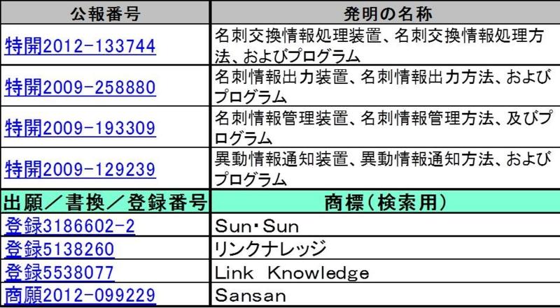 f:id:oukajinsugawa:20140315104434j:plain