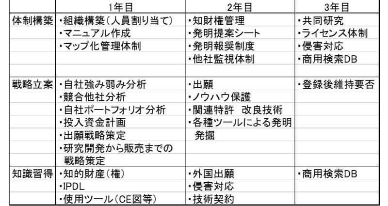 f:id:oukajinsugawa:20140319055728j:plain