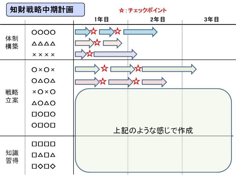 f:id:oukajinsugawa:20140321094948j:plain