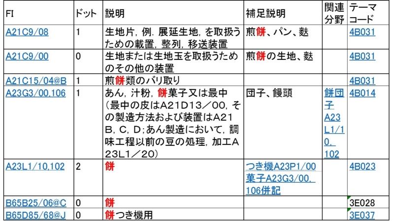 f:id:oukajinsugawa:20140321101948j:plain