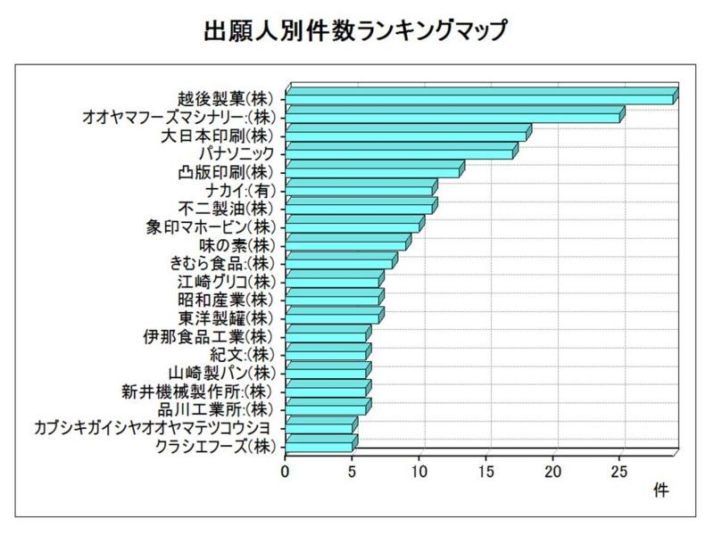 f:id:oukajinsugawa:20140321102007j:plain