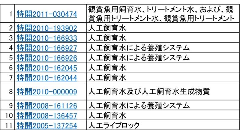 f:id:oukajinsugawa:20140321102851j:plain