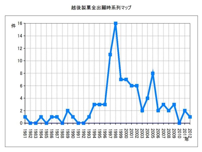 f:id:oukajinsugawa:20140321105341j:plain