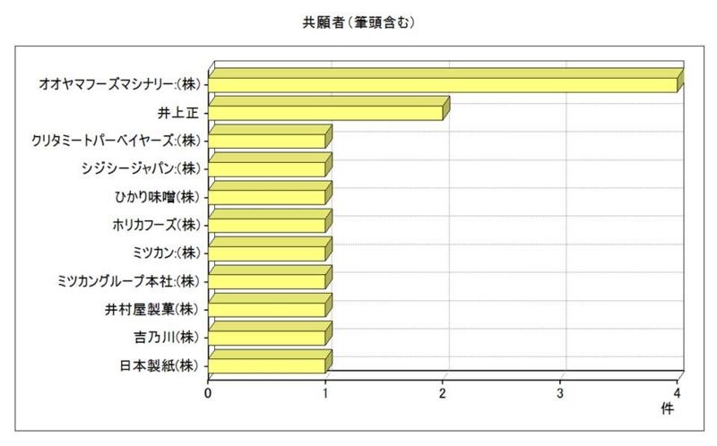 f:id:oukajinsugawa:20140321110557j:plain