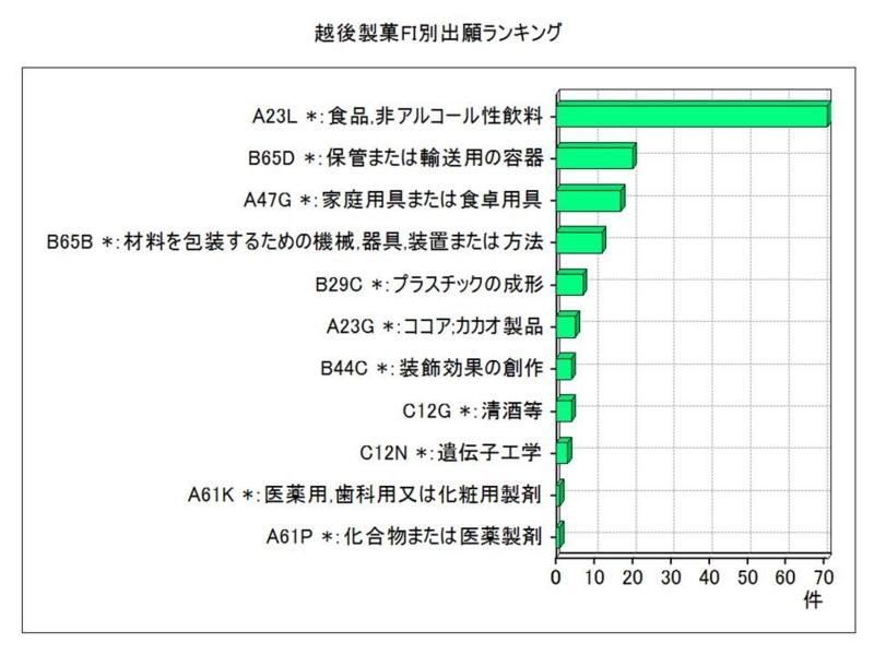f:id:oukajinsugawa:20140321110829j:plain