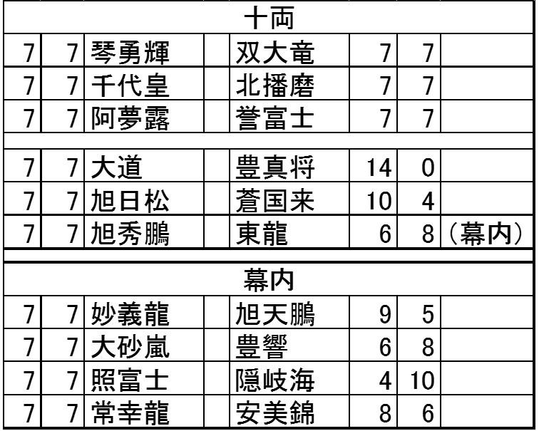 f:id:oukajinsugawa:20140323102215j:plain