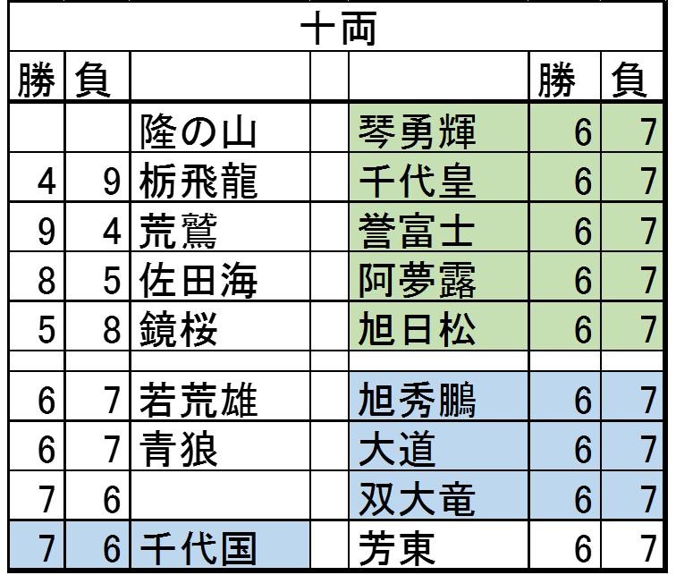 f:id:oukajinsugawa:20140323102256j:plain