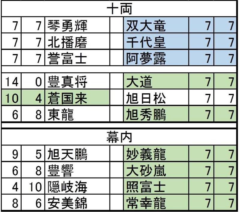 f:id:oukajinsugawa:20140324173800j:plain