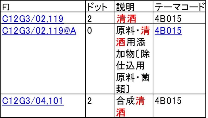f:id:oukajinsugawa:20140326211518j:plain