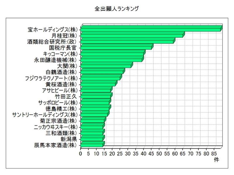 f:id:oukajinsugawa:20140326212446j:plain