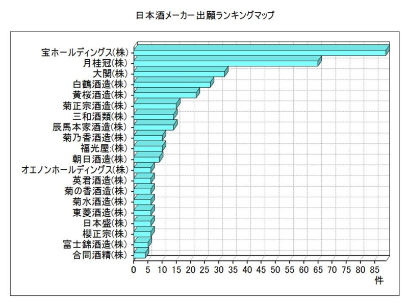 f:id:oukajinsugawa:20140326213151j:plain