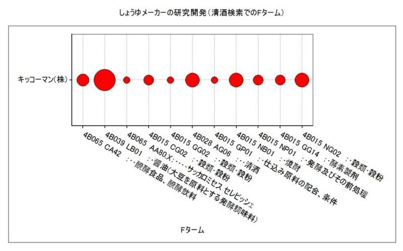f:id:oukajinsugawa:20140326220051j:plain