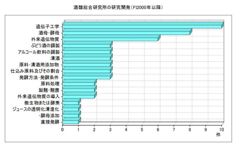 f:id:oukajinsugawa:20140326220118j:plain