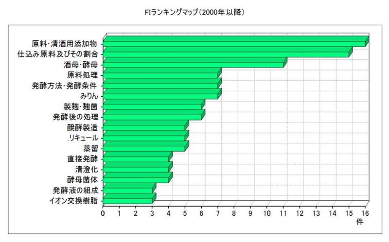 f:id:oukajinsugawa:20140326220140j:plain